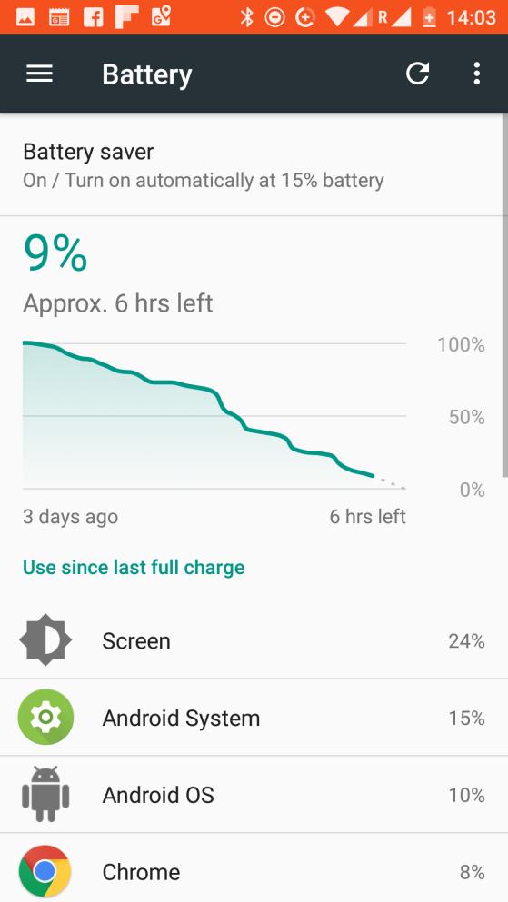 Sample 2 - Battery Life